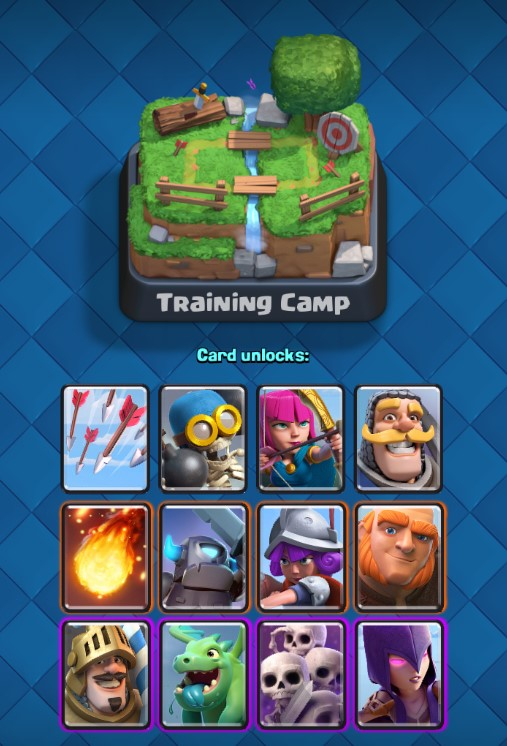 training camp arena unlocks